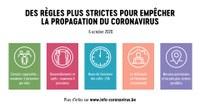 Coronavirus 06/10 : Le Comité de concertation décide de mesures plus strictes et désigne un commissaire COVID-19