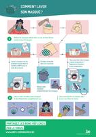 Coronavirus 12/05 - Comment laver son masque en tissu ?