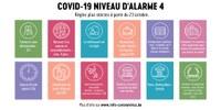 Coronavirus 23/10 : COVID-19 niveau d'alerte 4 : le Comité de concertation renforce les règles de lutte contre le corona pour le sport, la culture et l'enseignement supérieur