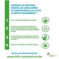 Coronavirus : les canaux d'information officiels
