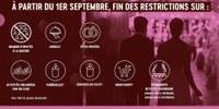 Coronavirus 20/08 : Comité de concertation : levée de nombreuses restrictions dès le 1er septembre